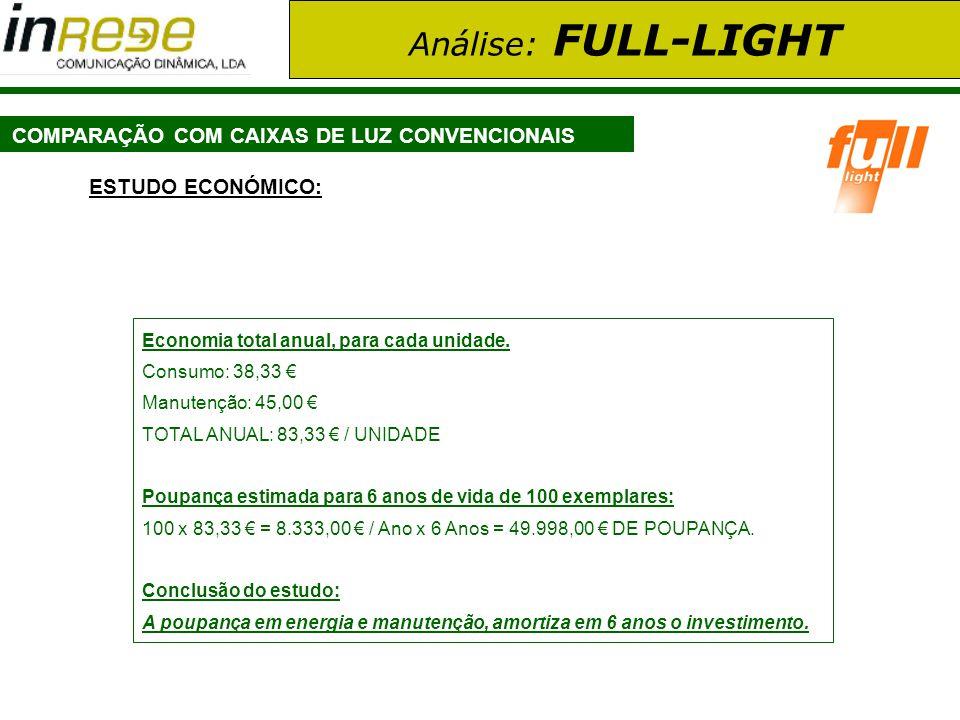 COMPARAÇÃO COM CAIXAS DE LUZ CONVENCIONAIS