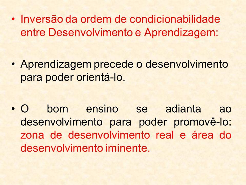 Inversão da ordem de condicionabilidade entre Desenvolvimento e Aprendizagem: