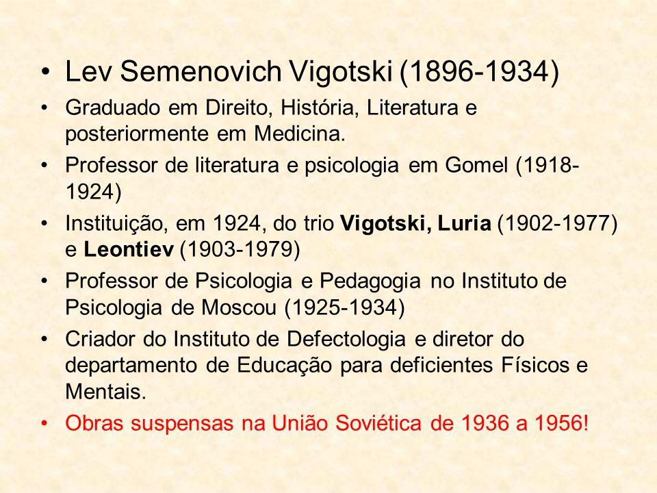 Lev Semenovich Vigotski (1896-1934)