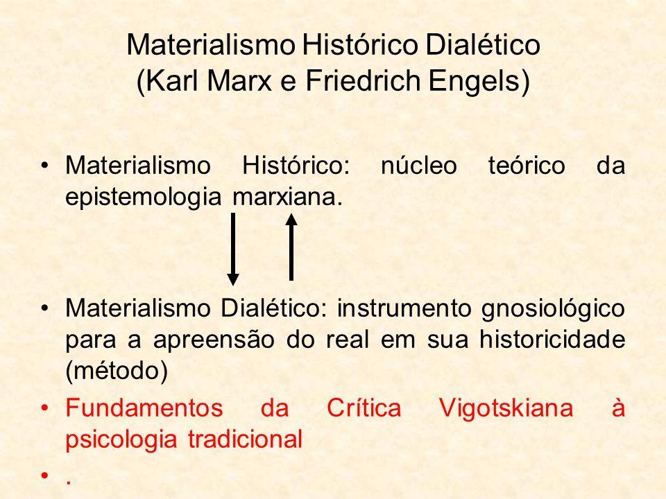 Materialismo Histórico Dialético (Karl Marx e Friedrich Engels)