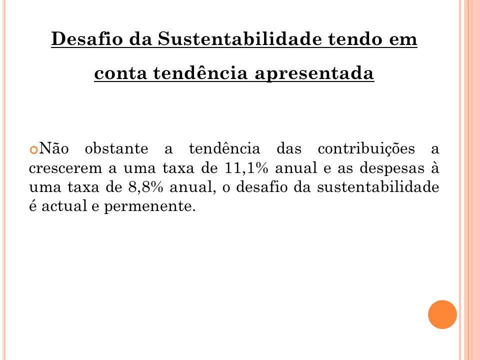 Desafio da Sustentabilidade tendo em conta tendência apresentada