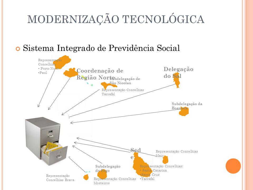 MODERNIZAÇÃO TECNOLÓGICA