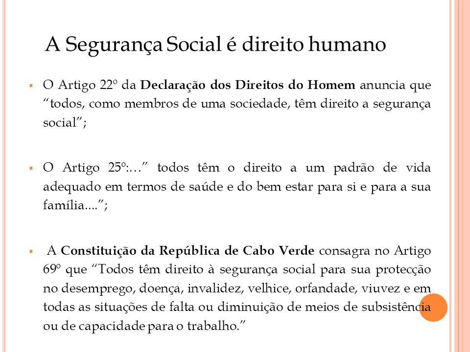 A Segurança Social é direito humano