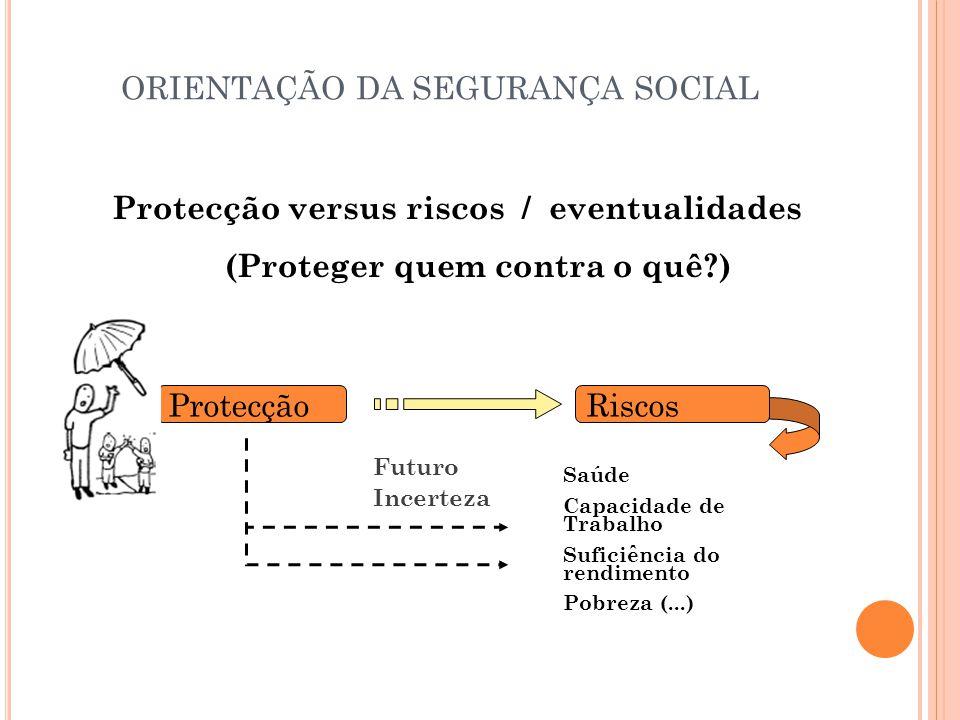 ORIENTAÇÃO DA SEGURANÇA SOCIAL