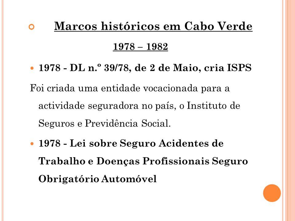 Marcos históricos em Cabo Verde