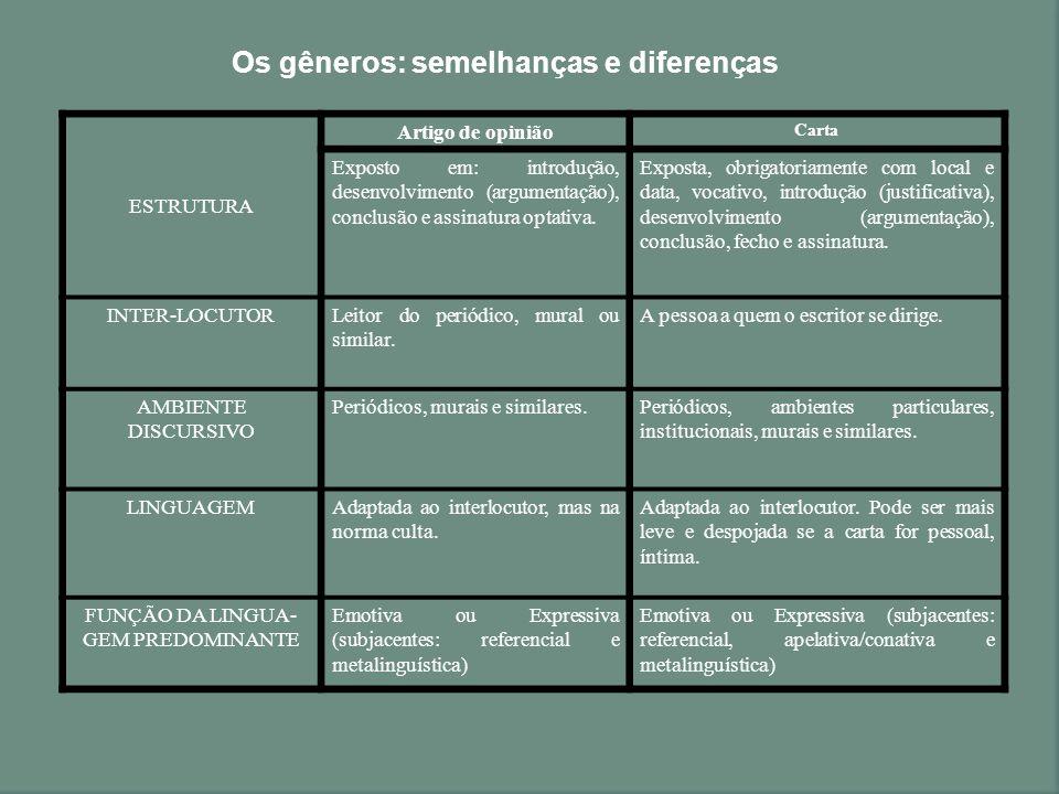 Os gêneros: semelhanças e diferenças