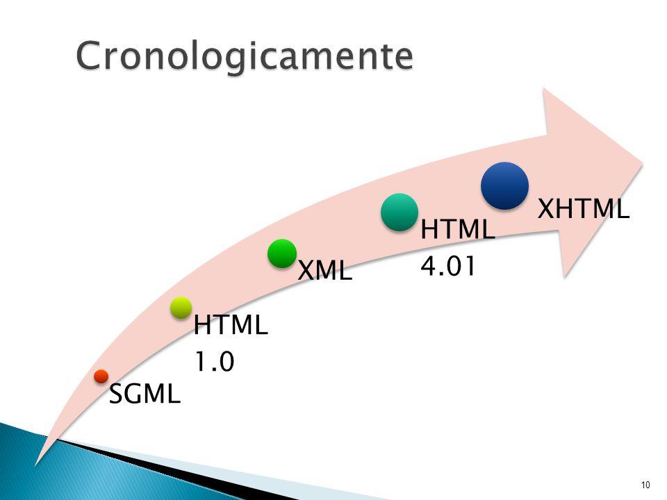 Cronologicamente SGML HTML 1.0 XML HTML 4.01 XHTML