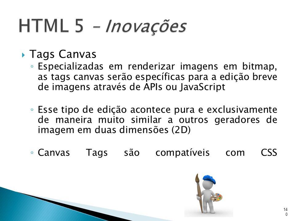 HTML 5 – Inovações Tags Canvas