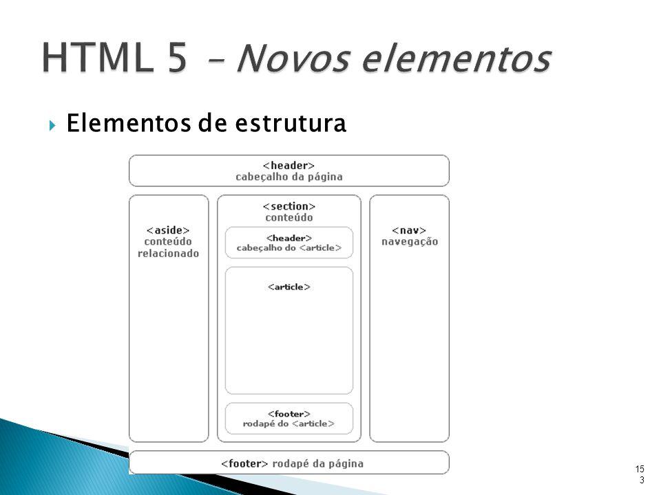 HTML 5 – Novos elementos Elementos de estrutura