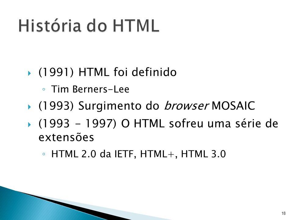 História do HTML (1991) HTML foi definido