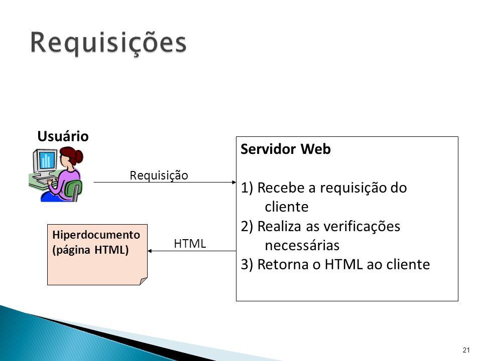 Requisições Usuário Servidor Web 1) Recebe a requisição do cliente