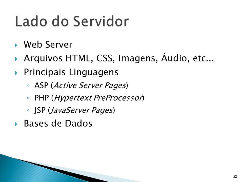 Lado do Servidor Web Server Arquivos HTML, CSS, Imagens, Áudio, etc...