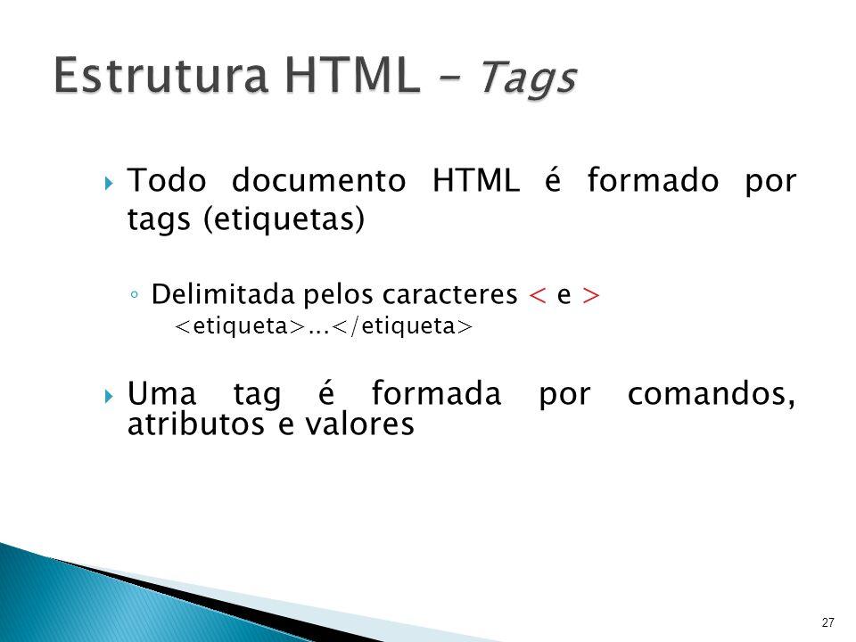 Estrutura HTML – Tags Todo documento HTML é formado por tags (etiquetas) Delimitada pelos caracteres < e >