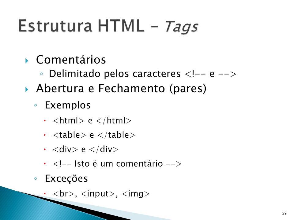 Estrutura HTML – Tags Comentários Abertura e Fechamento (pares)