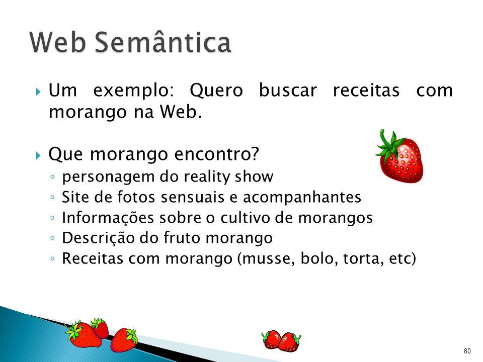 Web Semântica Um exemplo: Quero buscar receitas com morango na Web.