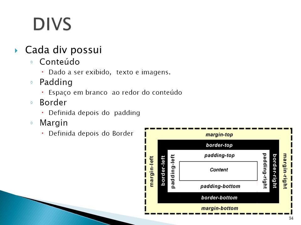 DIVS Cada div possui Conteúdo Padding Border Margin