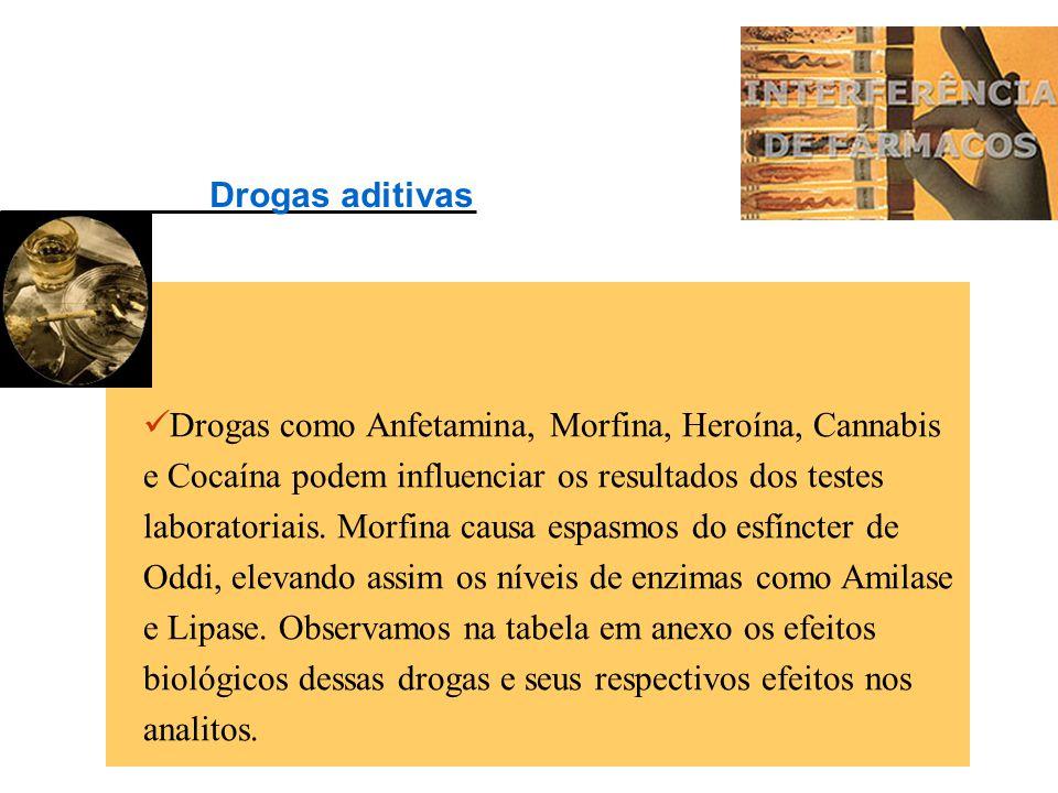 Drogas aditivas