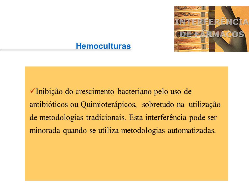Hemoculturas