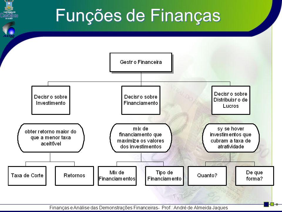 Funções de Finanças Finanças e Análise das Demonstrações Financeiras- Prof.: André de Almeida Jaques.