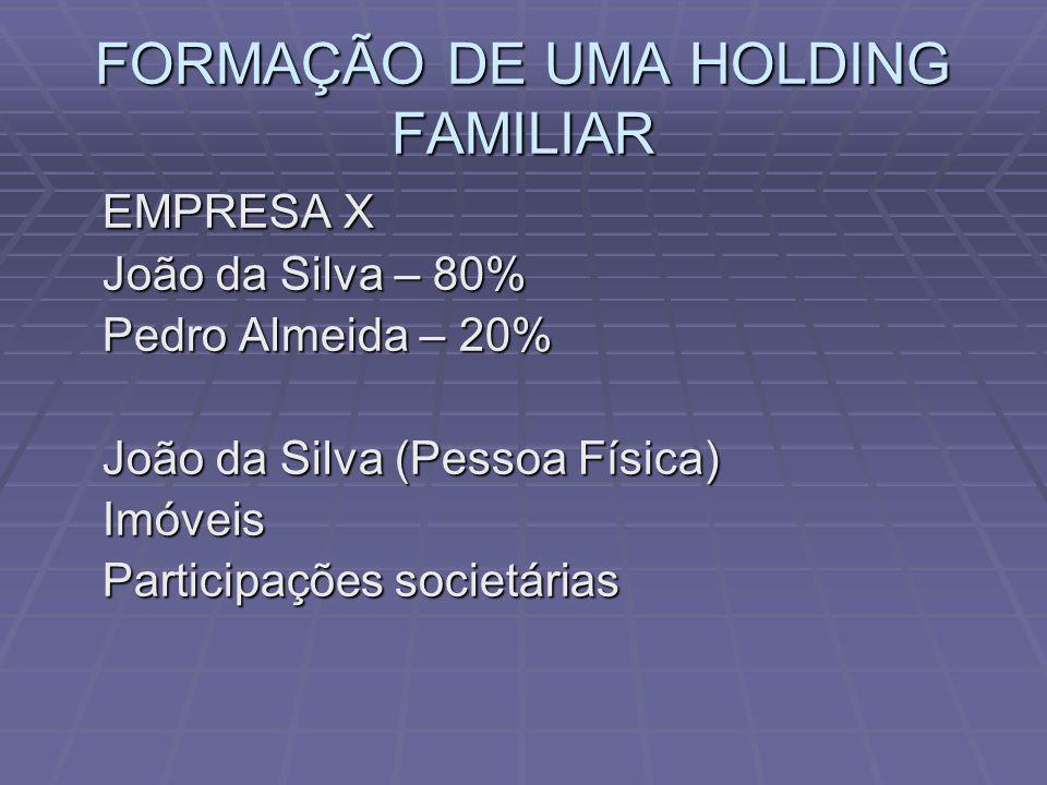 FORMAÇÃO DE UMA HOLDING FAMILIAR