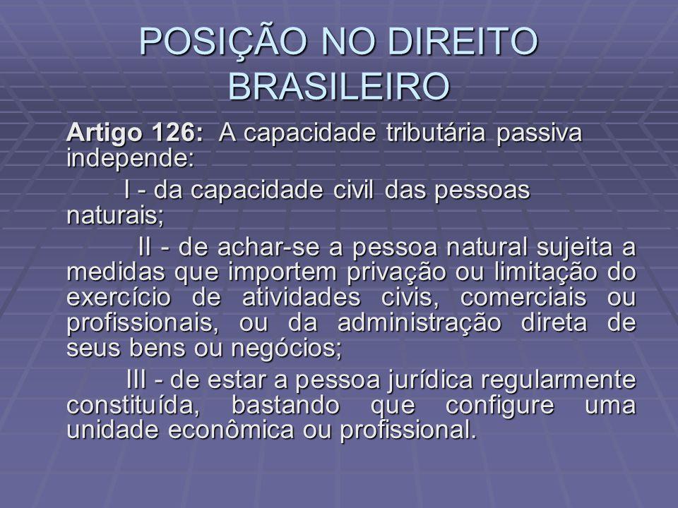 POSIÇÃO NO DIREITO BRASILEIRO