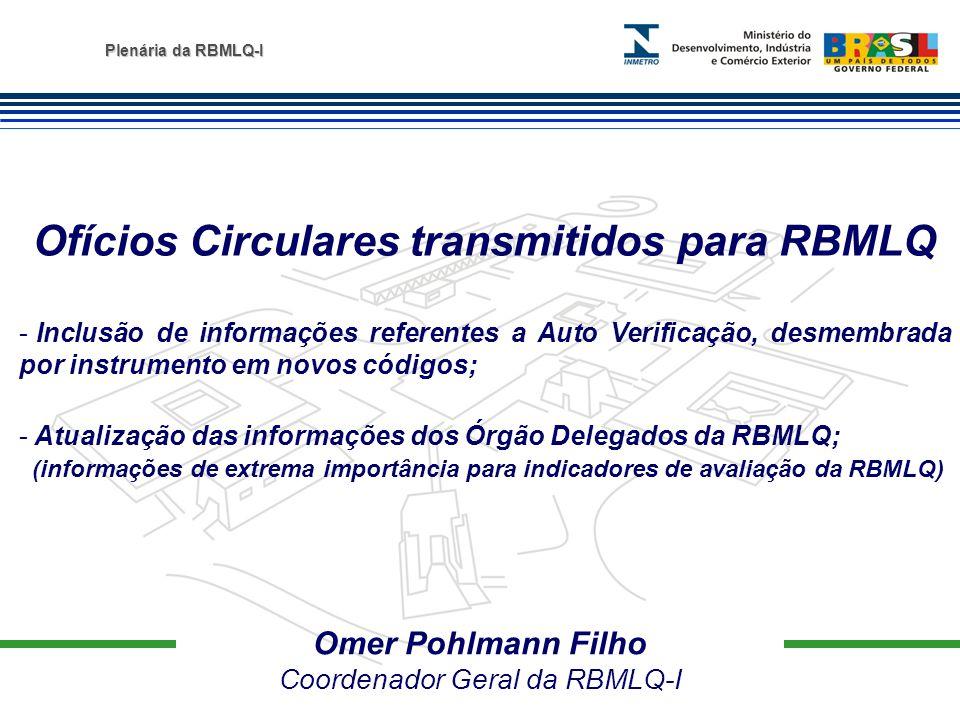 Ofícios Circulares transmitidos para RBMLQ