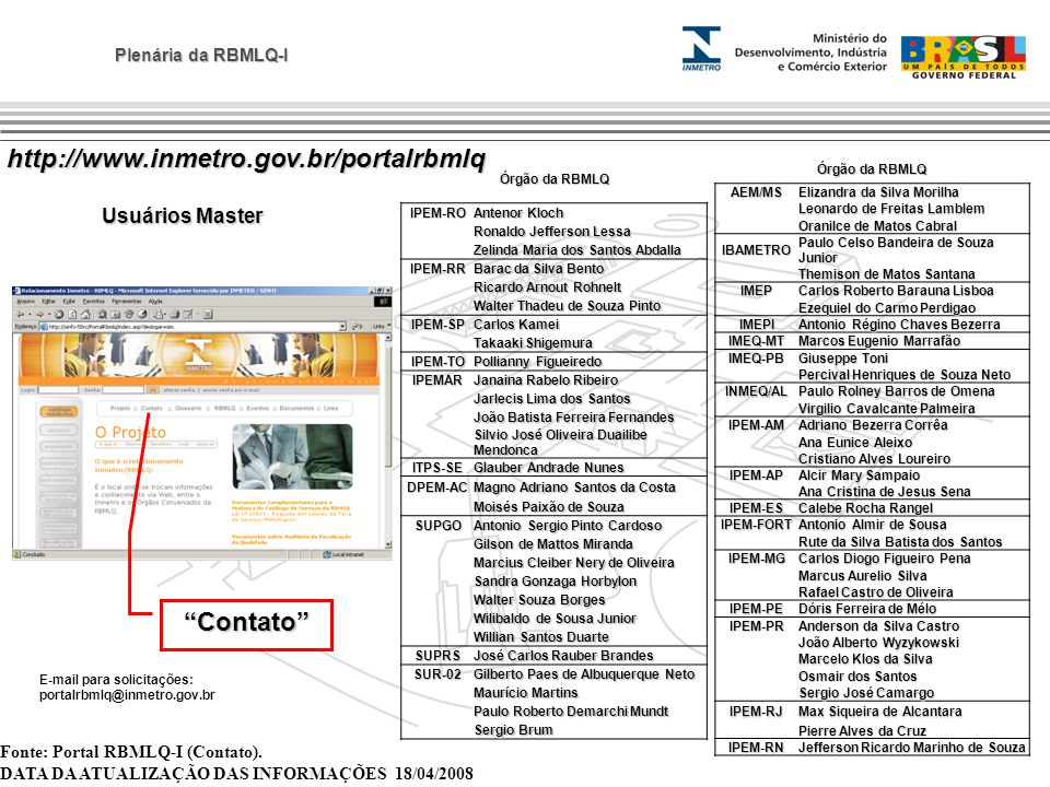 http://www.inmetro.gov.br/portalrbmlq Contato Usuários Master