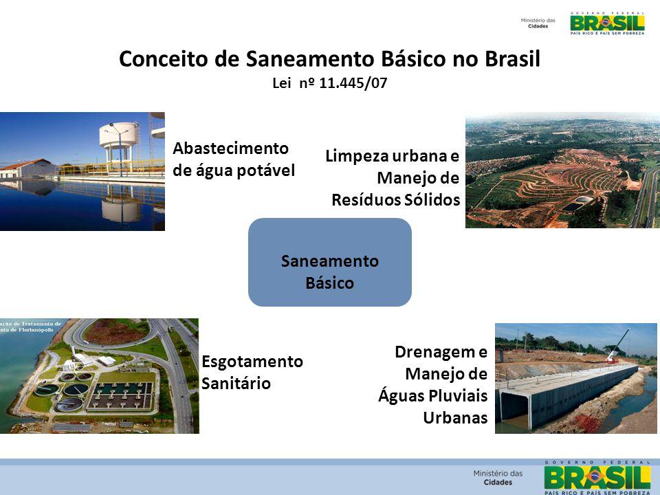 Conceito de Saneamento Básico no Brasil Lei nº 11.445/07