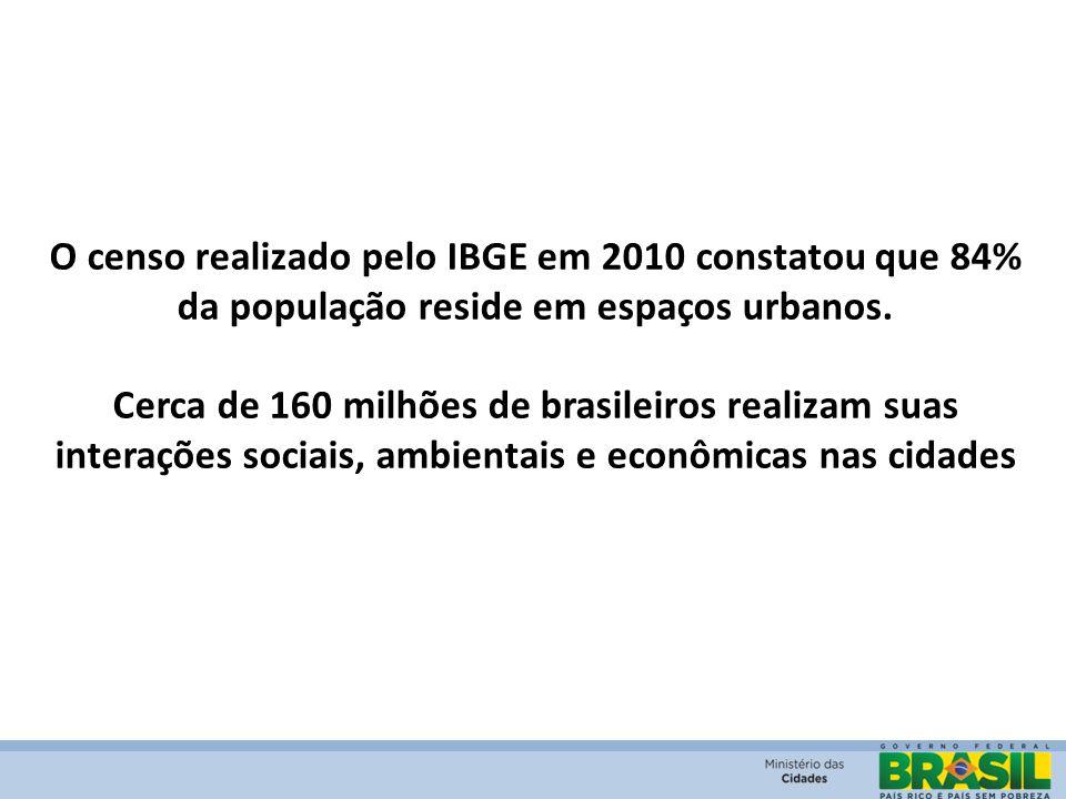 O censo realizado pelo IBGE em 2010 constatou que 84% da população reside em espaços urbanos.