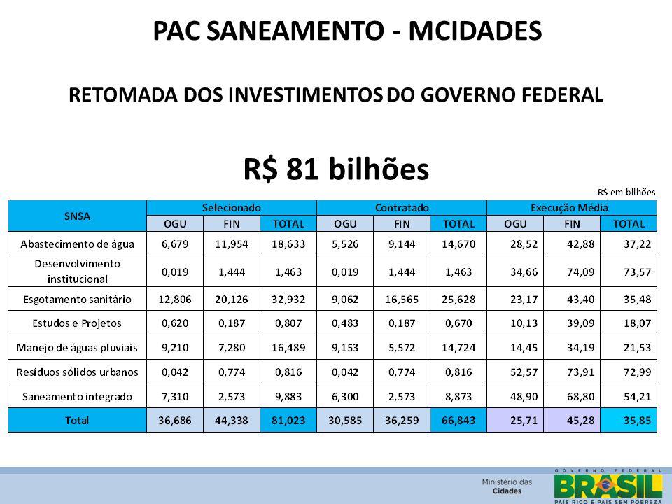 R$ 81 bilhões PAC SANEAMENTO - MCIDADES
