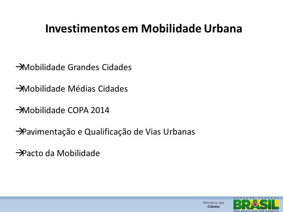 Investimentos em Mobilidade Urbana