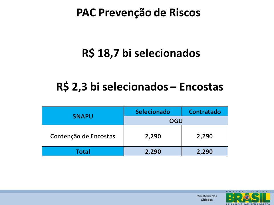 PAC Prevenção de Riscos R$ 2,3 bi selecionados – Encostas