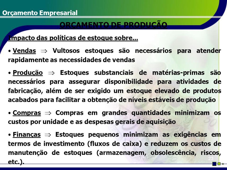 ORÇAMENTO DE PRODUÇÃO Orçamento Empresarial