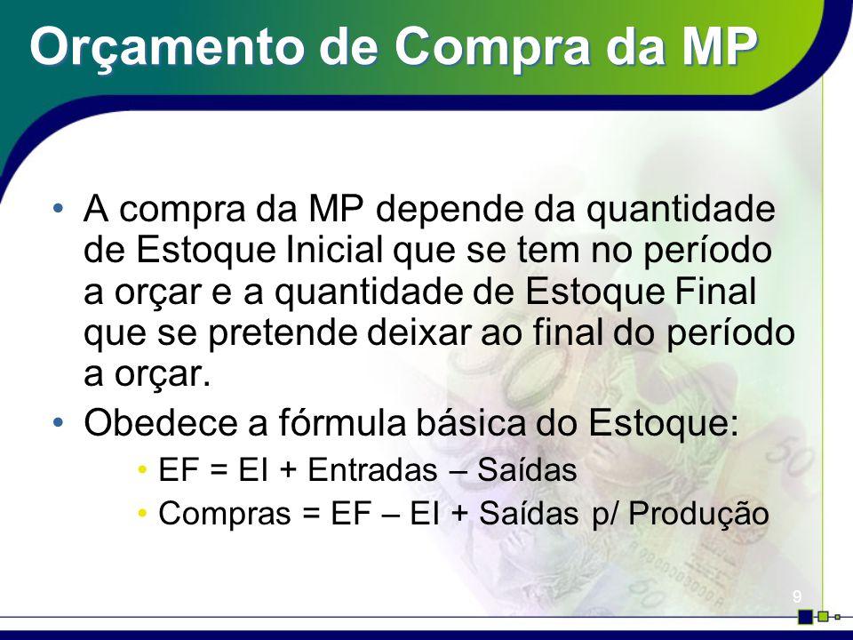Orçamento de Compra da MP