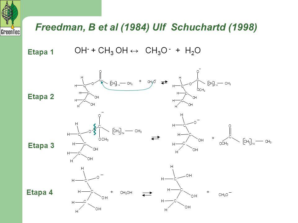 Freedman, B et al (1984) Ulf Schuchartd (1998)