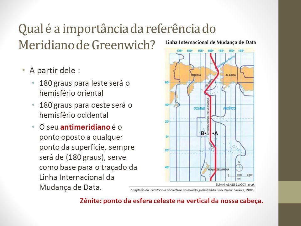 Qual é a importância da referência do Meridiano de Greenwich