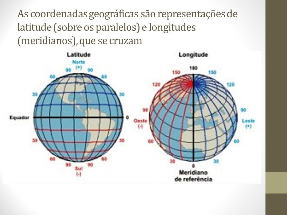 As coordenadas geográficas são representações de latitude (sobre os paralelos) e longitudes (meridianos), que se cruzam