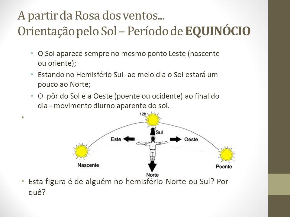 A partir da Rosa dos ventos... Orientação pelo Sol – Período de EQUINÓCIO