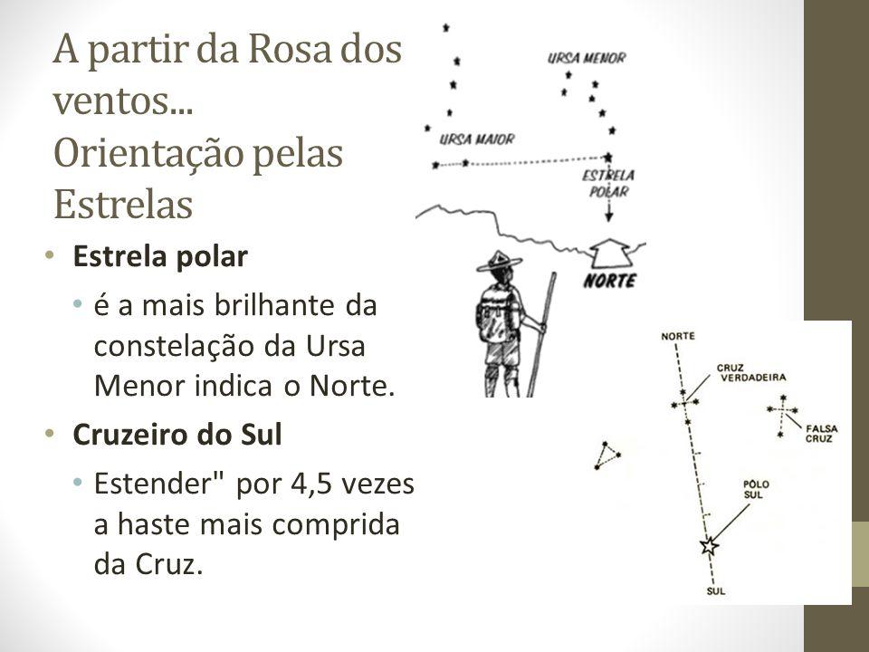 A partir da Rosa dos ventos... Orientação pelas Estrelas
