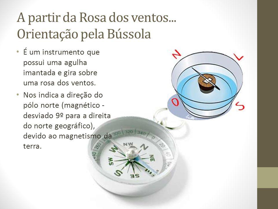 A partir da Rosa dos ventos... Orientação pela Bússola