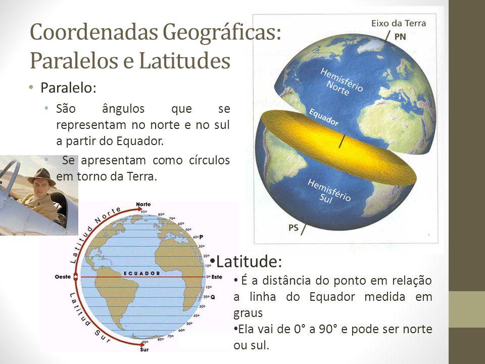 Coordenadas Geográficas: Paralelos e Latitudes
