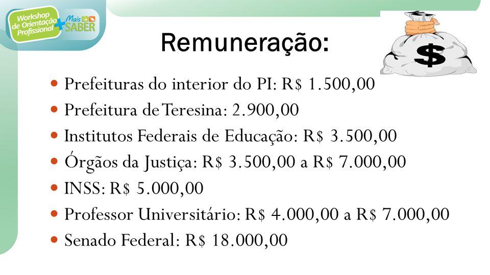 Remuneração: Prefeituras do interior do PI: R$ 1.500,00