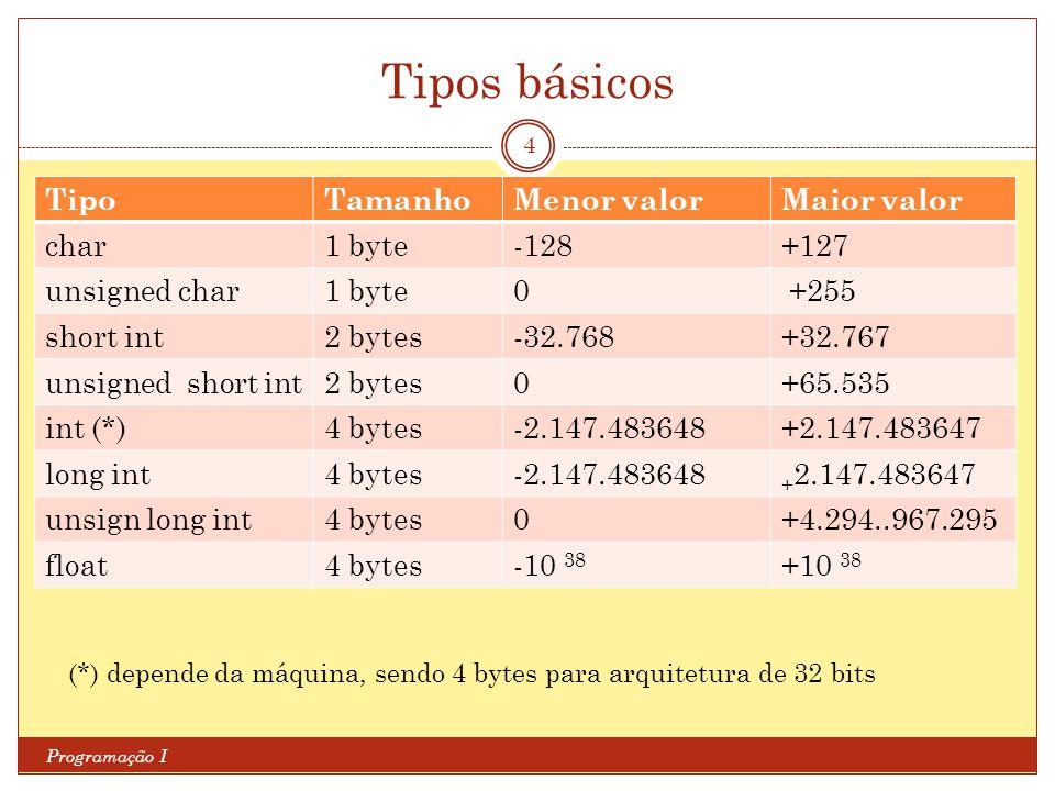 Tipos básicos Tipo Tamanho Menor valor Maior valor char 1 byte -128