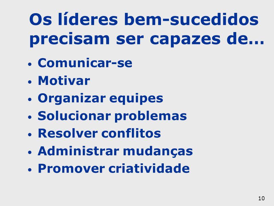 Os líderes bem-sucedidos precisam ser capazes de…