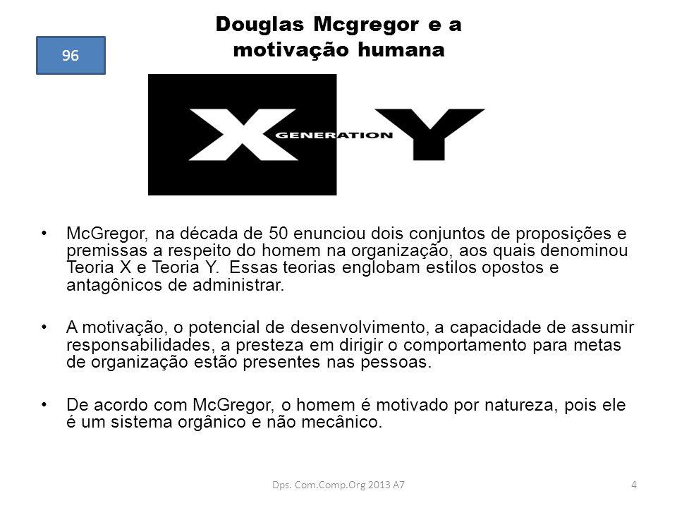 Douglas Mcgregor e a motivação humana