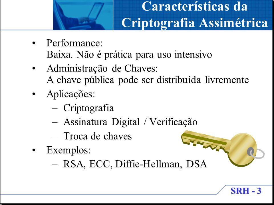 Características da Criptografia Assimétrica