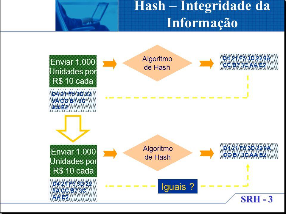 Hash – Integridade da Informação