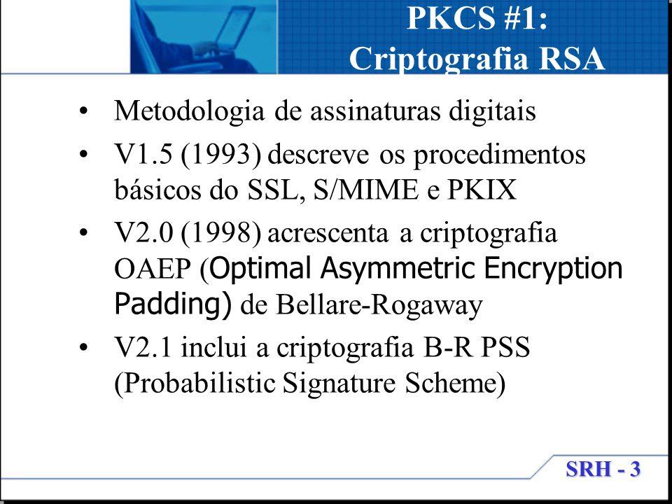 PKCS #1: Criptografia RSA