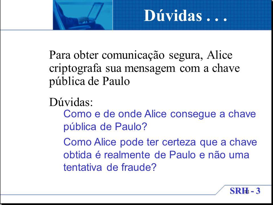 Dúvidas . . . Para obter comunicação segura, Alice criptografa sua mensagem com a chave pública de Paulo.