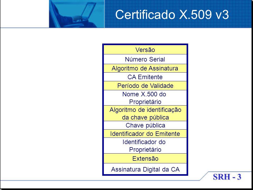 Certificado X.509 v3 Versão Número Serial Algoritmo de Assinatura